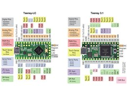 Teensy lc without pins 7282701322